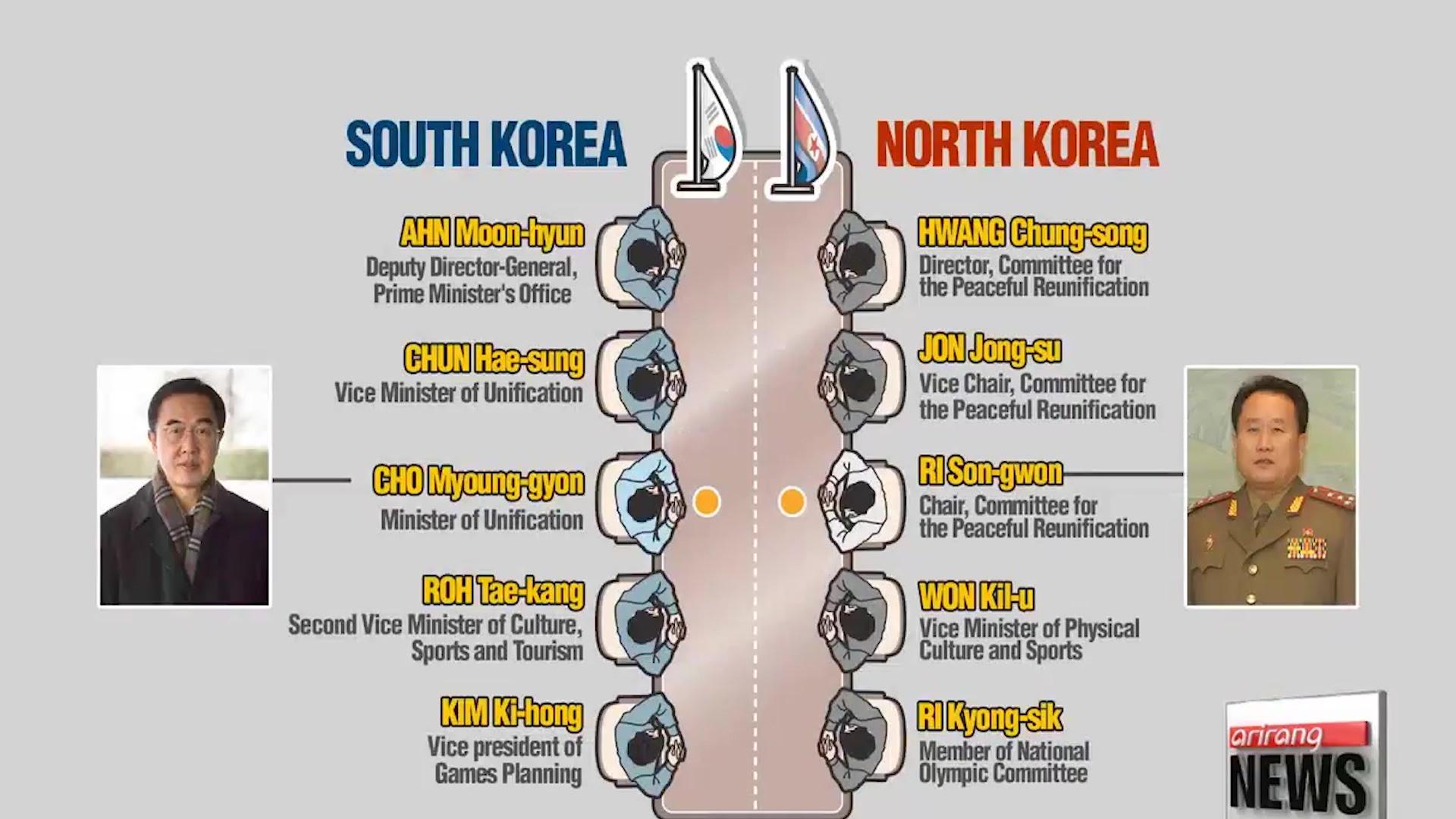 Përcaktohen delegacionet që do të marrin pjesë në takimin mes Koresë së Veriut dhe Jugut