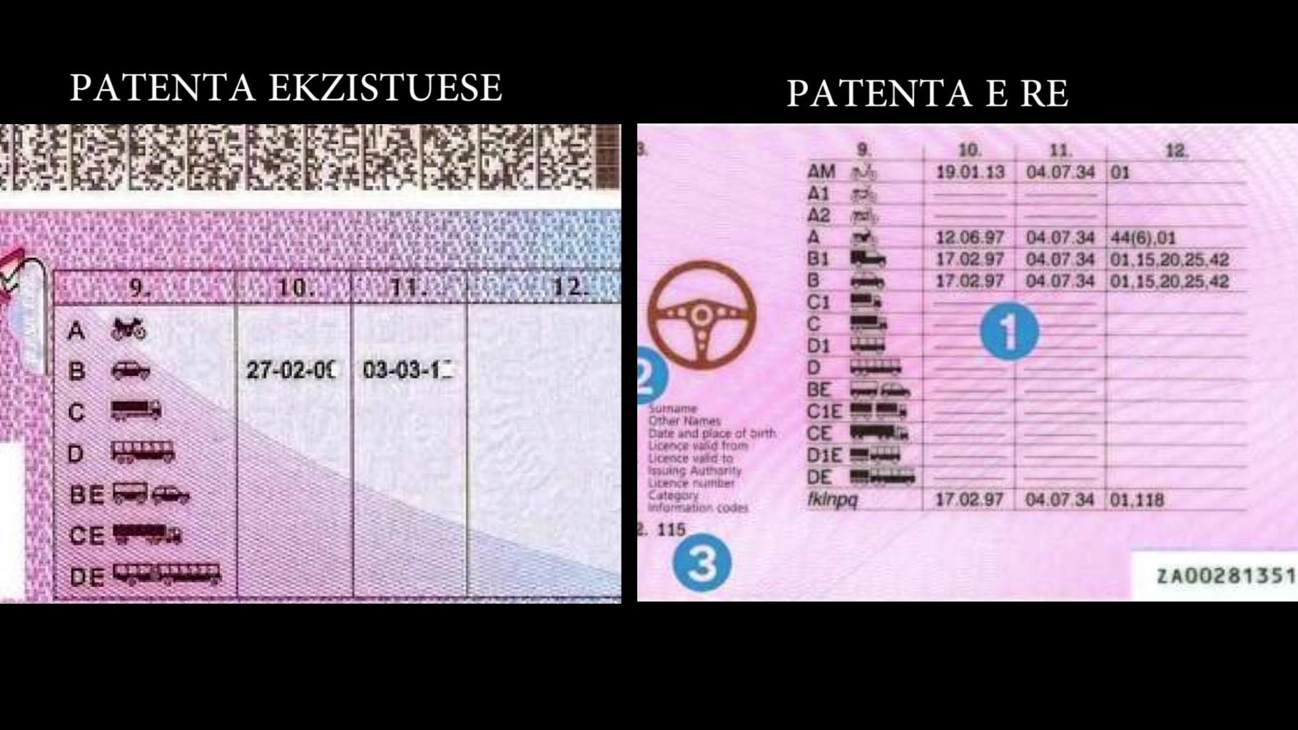 Modeli i patentave ndryshon përsëri
