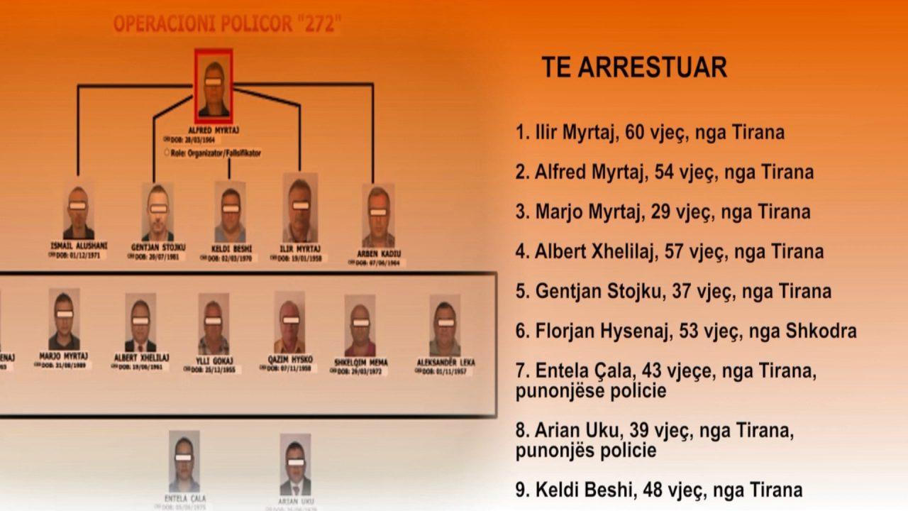 PERGJIMI-I-POLICIT-TE-VIZAVE-1280x720.jpg