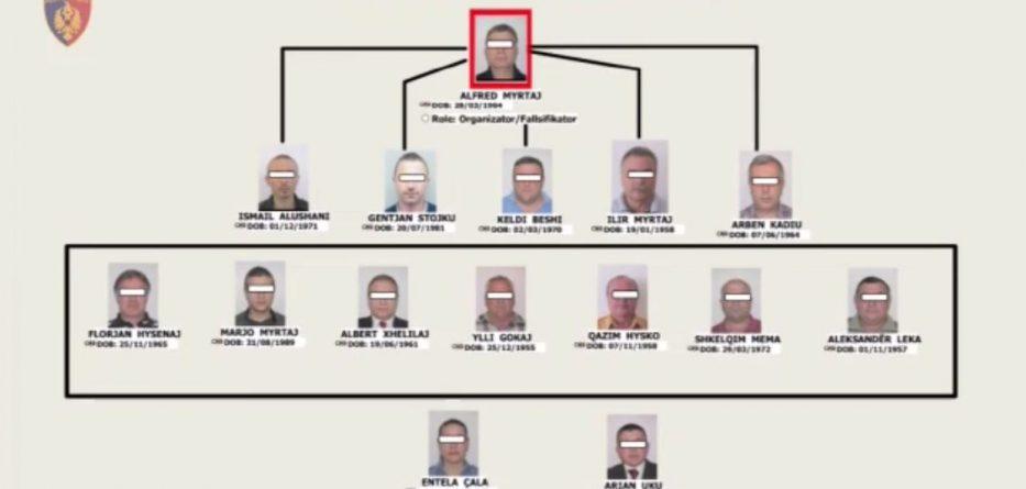Falsifikim dokumentesh dhe trafik të qenieve njerëzore, 41 të arrestuar