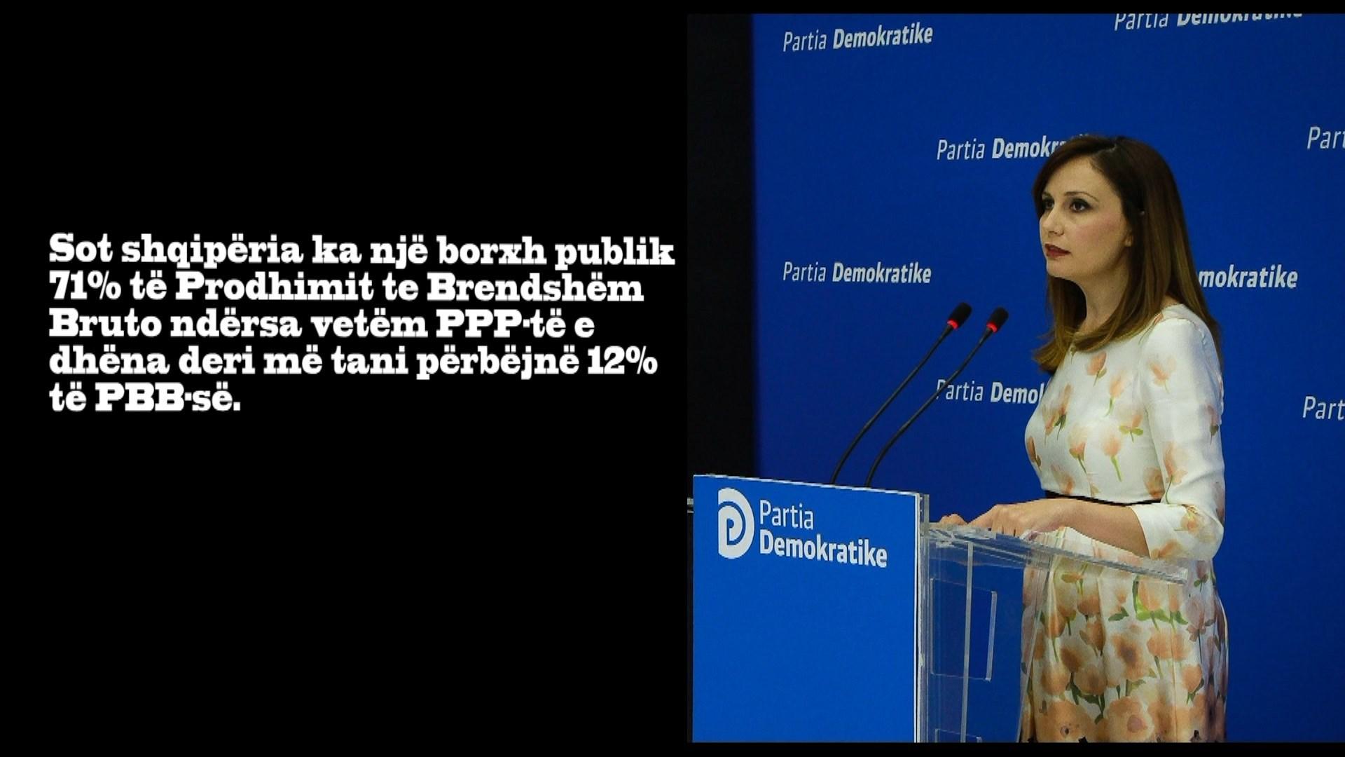 Tabaku: PPP-të e pallogaritura në borxh publik, çojnë borxhin në 83%