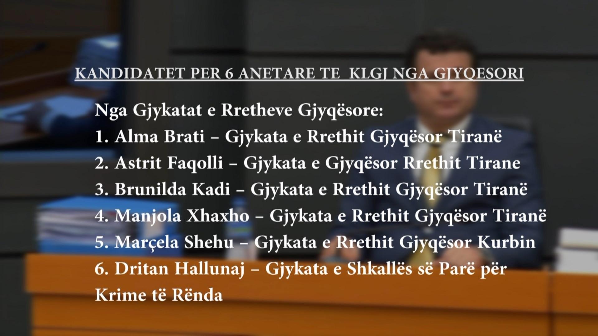 Zgjedhja e 6 anëtarëve të KLGJ, mbledhja mbahet në 12 dhjetor
