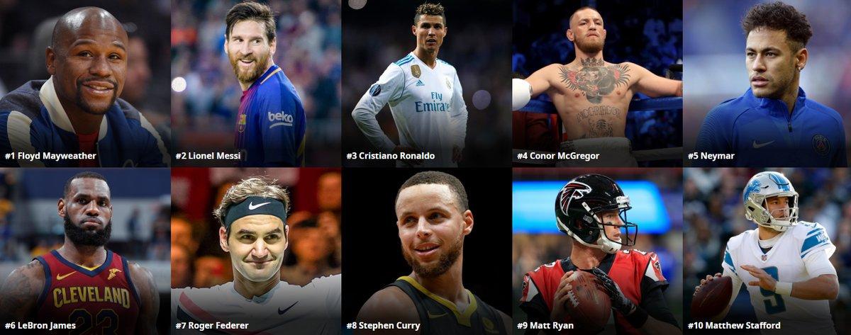 Kush janë sportistët më të paguar për vitin 2018