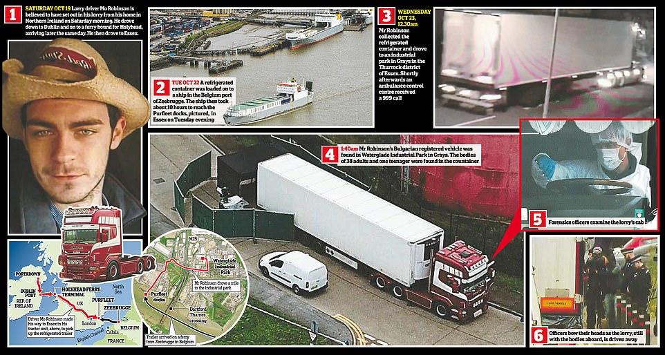 """""""Mami po vdes, nuk marr dot frymë"""": SMS e dhimbshme e vajzës nga kamioni me 39 viktima në Angli"""