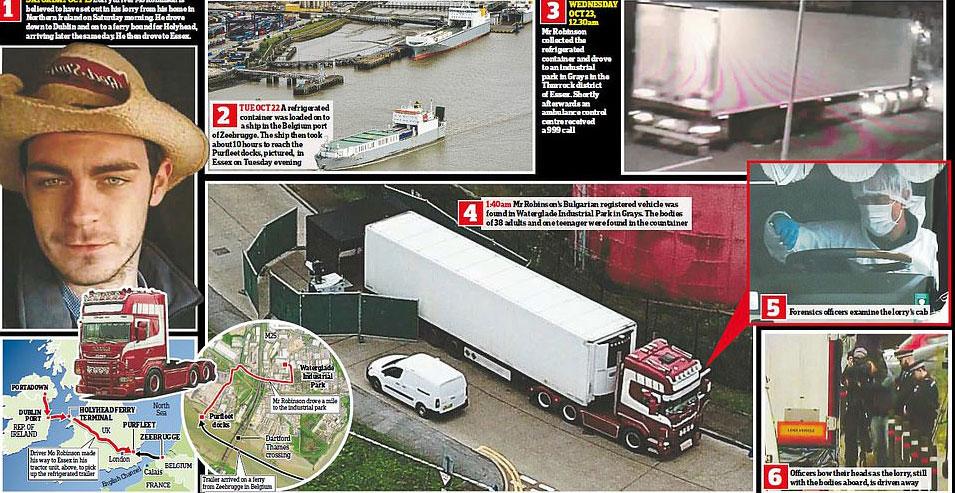 Ngrinë në -25 gradë, vdekja e ngadaltë e 39 personave brenda kamionit në Angli
