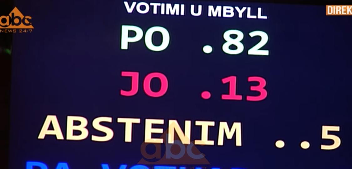 Antishpifje/ Parlamenti voton me 82 vota pro ligjin për AMA-n