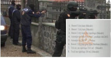 DOKUMENT/ SPAK kërkon sekuestrimin e pronave të Doçajve: Makine e blinduar, vila, tokë