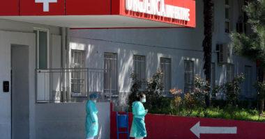 173 persona aktivë me koronavirus në Shqipëri