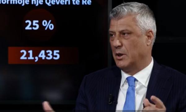 Paralajmëron largimin nga politika, deklarata e papritur e Hashim Thaçit