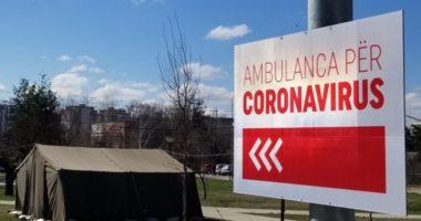 Humbin jetën nga koronavirusi dy persona në Kosovë, shkon në tre numri i viktimave