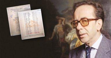 EKSKLUZIVE/ Viti 1979, kur Sigurimi asgjësonte sekretet për Ismail Kadarenë