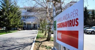 Kosova konfirmon edhe 9 raste të tjera me koronavirus, tre persona shërohen brenda ditës