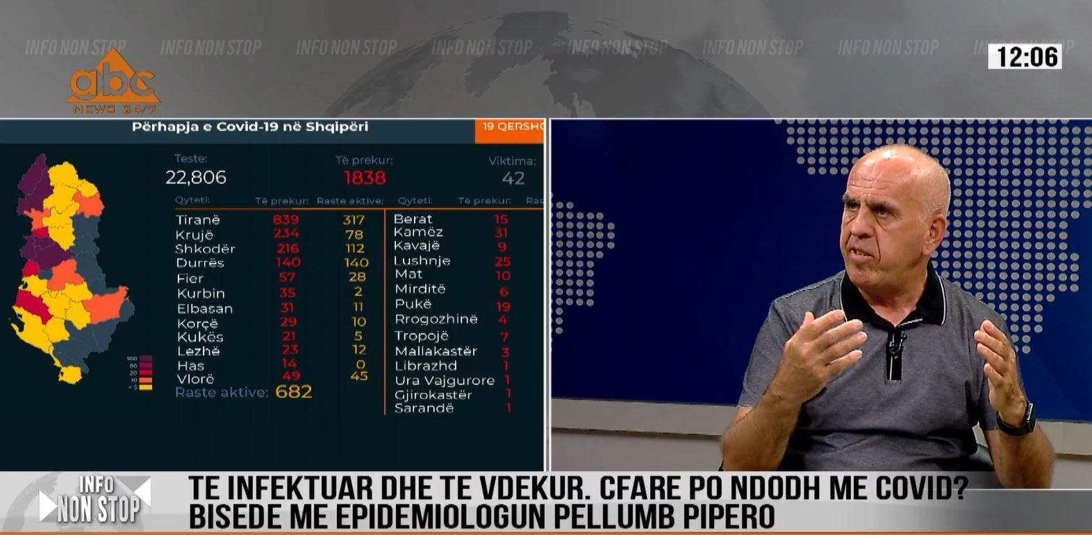 Çfarë i shqetëson bluzat e bardha, Pipero: Jemi në fazën kur duhet bërë hetim inteligjent për Covid-19