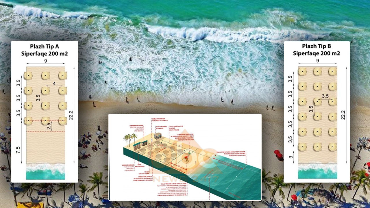 Zbardhet protokolli anti-covid 19: Çfarë duhet të dini për të bërë plazh këtë verë