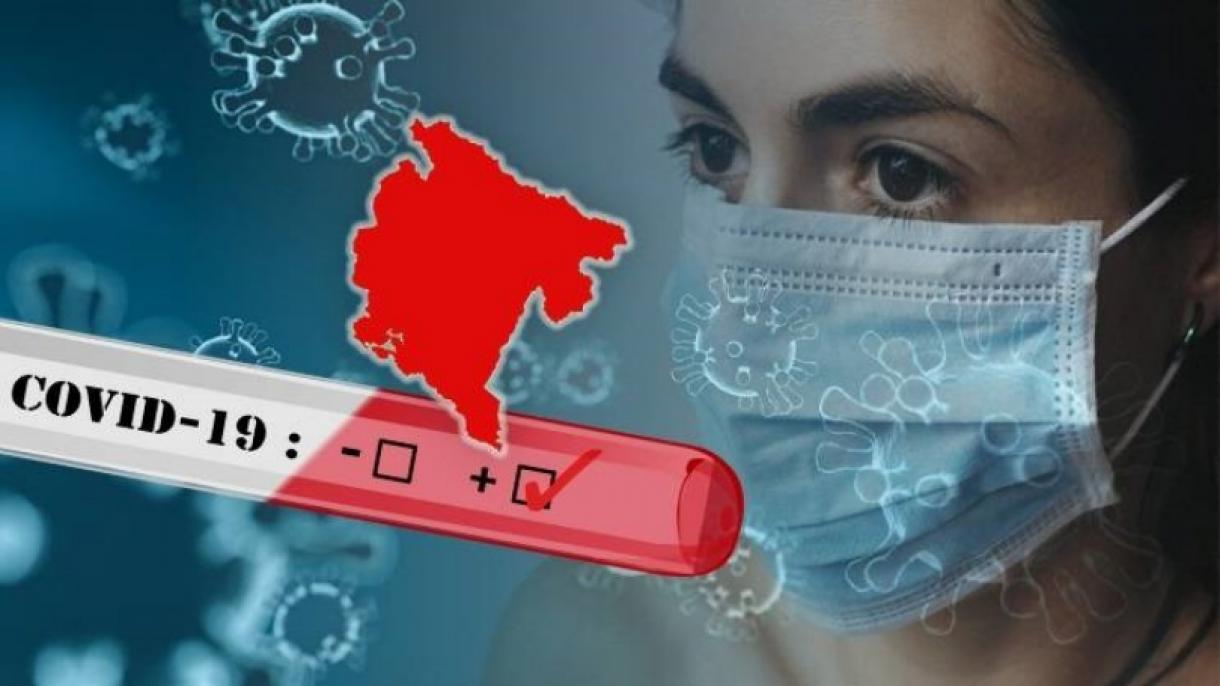 Rritet numri i të infektuarve në Mal të Zi, konfirmohen 116 raste të reja
