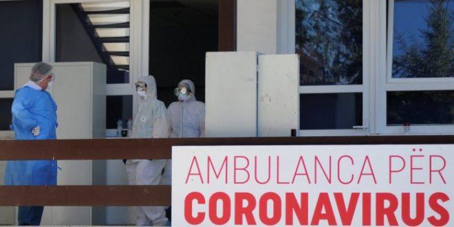 169 raste të reja me koronavirus dhe dy viktima në 24 orë në Kosovë