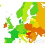 Indeksi i Kujdesit Shëndetësor, Shqipëria e parafundit në Evropë më 2020