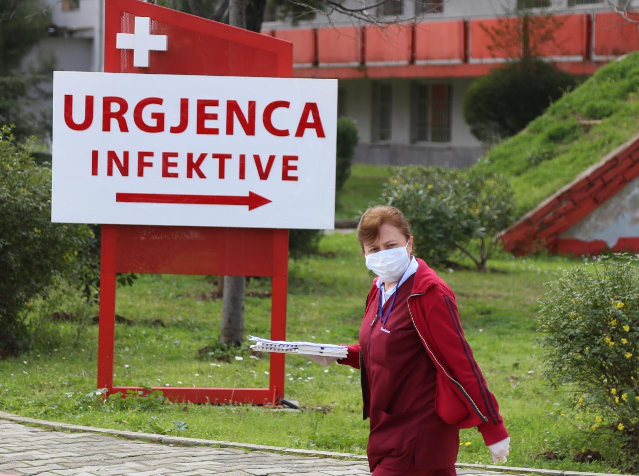 6 humbje jete dhe 586 raste të reja me COVID-19 sot në Shqipëri