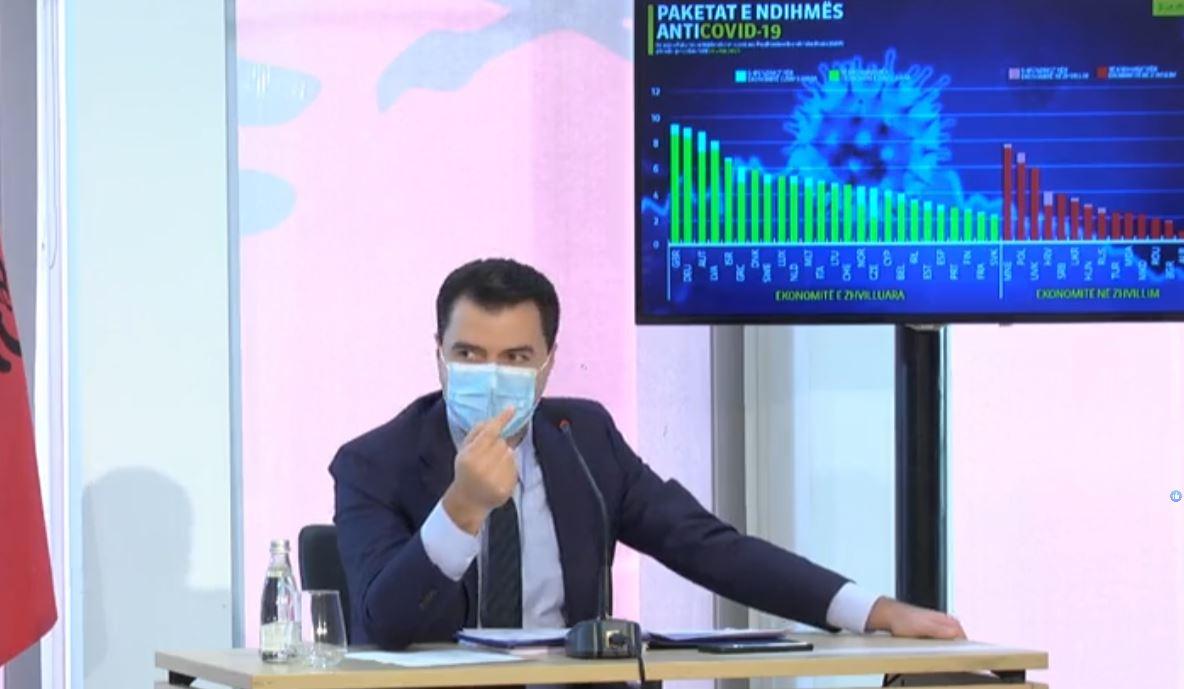 Basha komenton raportin e FMN: Të dhëna tronditëse për braktisjen e shqiptarëve nga Rama