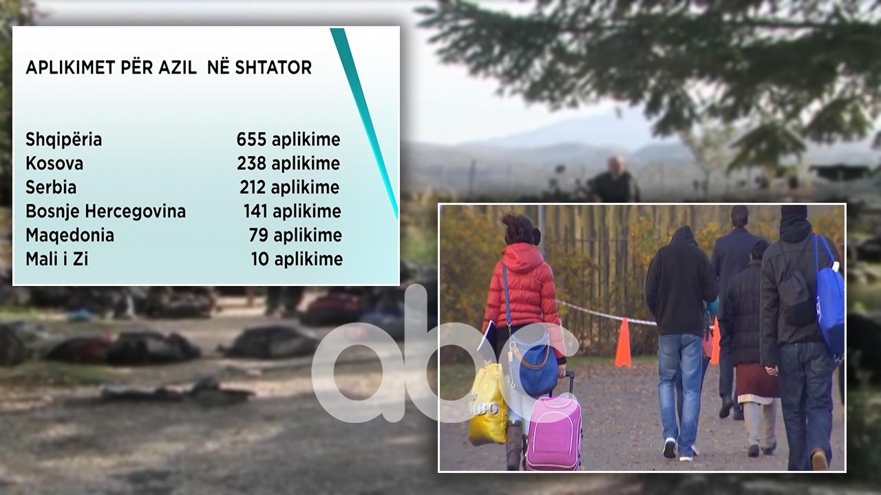Shqipëria vendi me numrin më të lartë të azilantëve në rajon