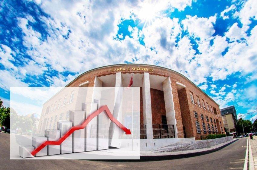 Instituti i Vjenës përkeqëson parashikimin për ekonominë e Shqipërisë, rënia 6.4% më 2020