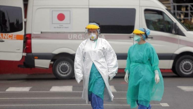 Rritet numri i të infektuarve/ 707 raste të reja me COVID dhe 4 humbje jete në 24 orët e fundit