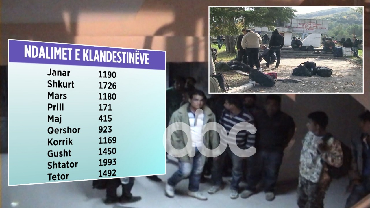 S'i ndali as pandemia, rritet numri i klandestinëve në Shqipëri, 3 mijë më shumë se një vit më parë