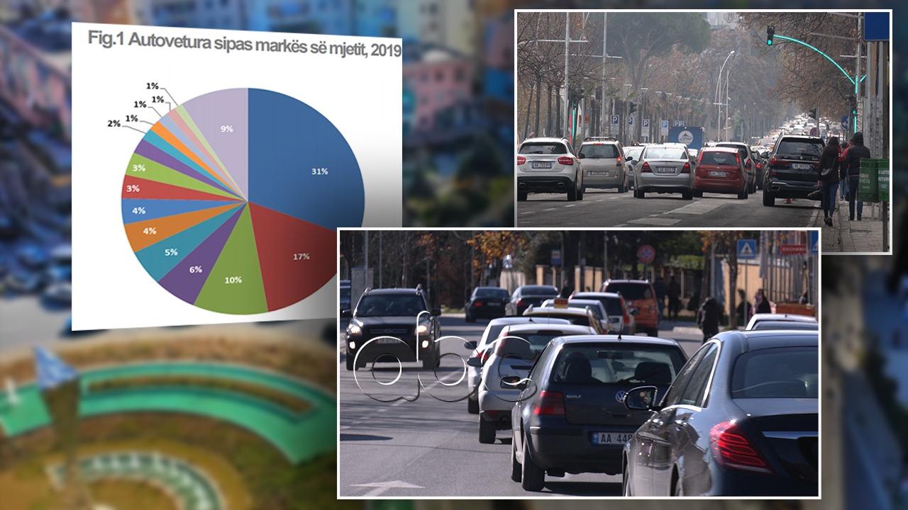 """Fiksimi pas """"Benz""""-it, zbulohet raporti për makinat që përdorin shqiptarët"""