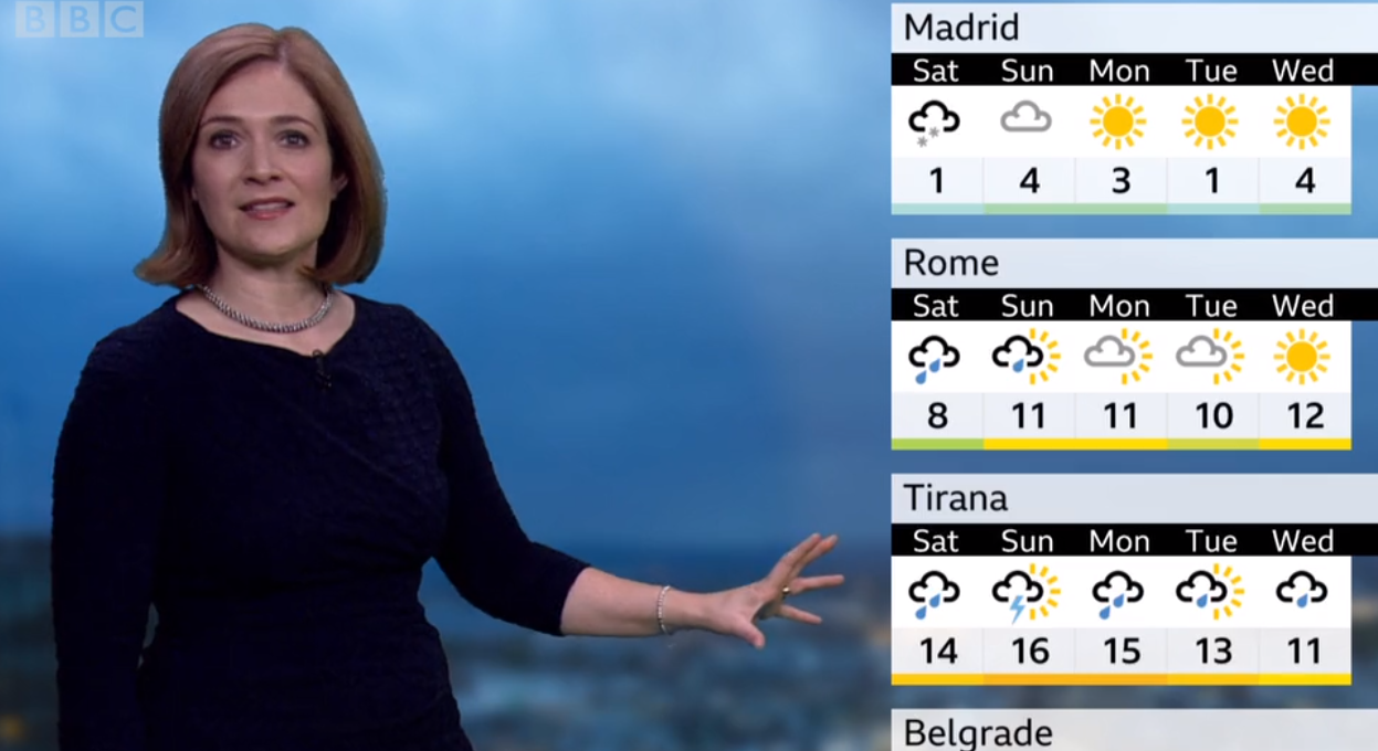 Meteorologët japin alarmin: Stuhia e frikshme e Spanjës vjen javën e ardhshme në Shqipëri