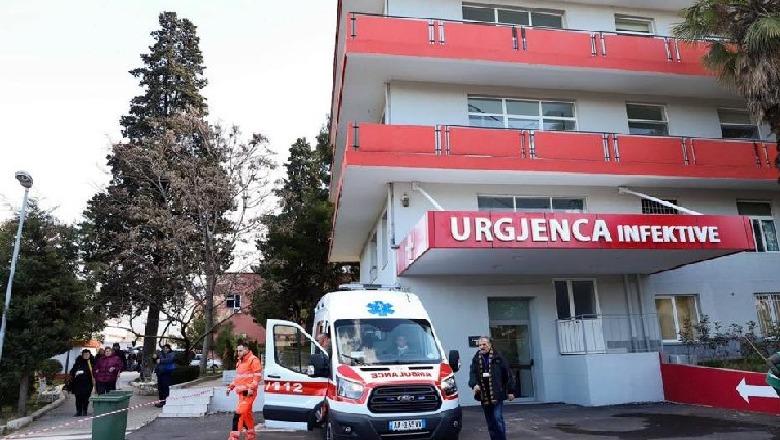 256 raste të reja dhe 8 humbje jete nga COVID në 24 orët e fundit në Shqipëri