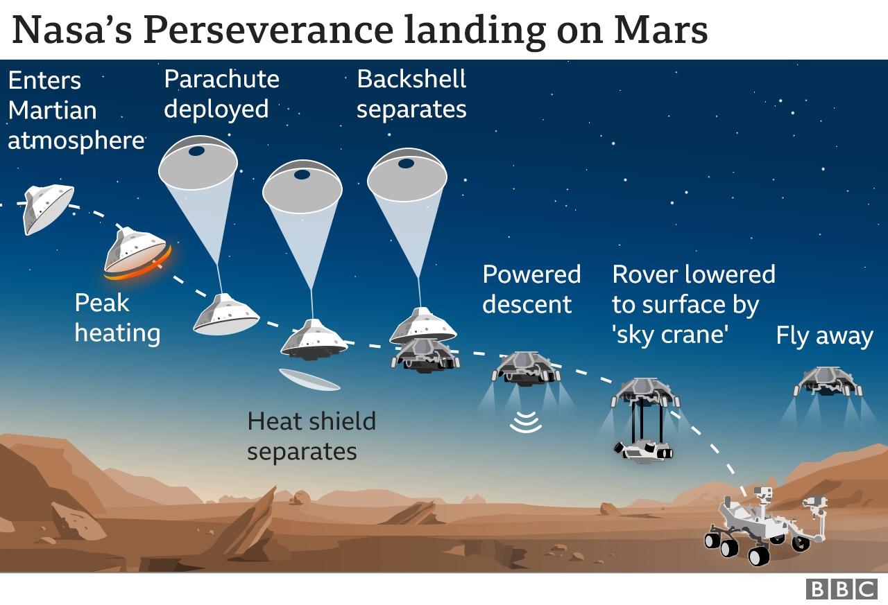 Njerëzimi bën një hap të madh para, imazhet dramatike të NASA-s në Mars