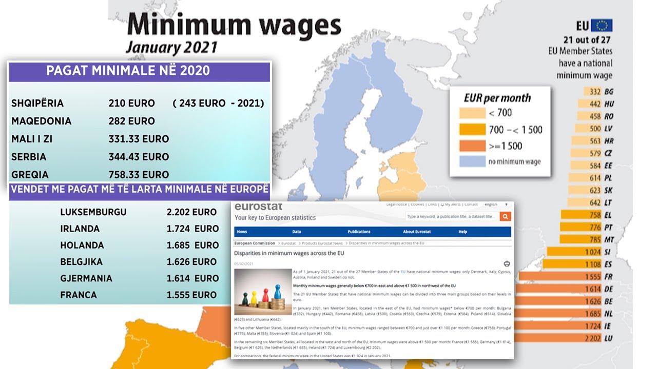 Shqipëria me pagën minimale më të vogël në Europë e rajon