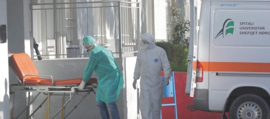 264 raste të reja dhe 9 humbje jete nga COVID në 24 orët e fundit në Shqipëri