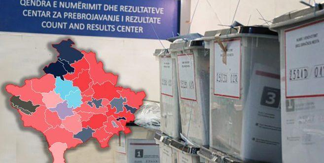 Numërohen 98% të votave, kryeson bindshëm Vetëvendosje: Sa kanë marrë partitë e tjera