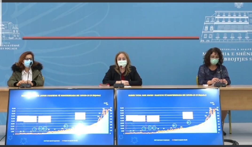 Situata pandemike, Komiteti Teknik i Ekspertëve rishikon masat - Abc News