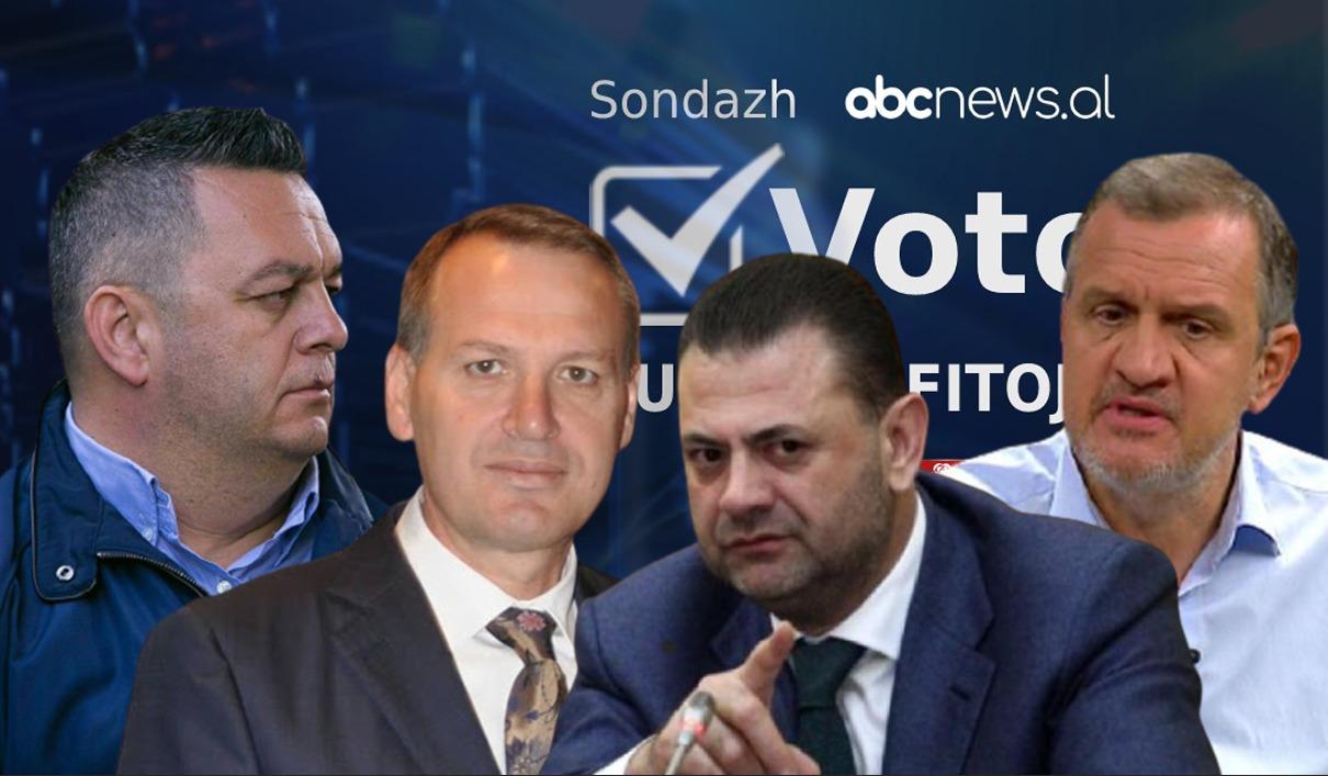 Sondazhi në Abcnews.al/ PD blindon bastionin, Doshi i merr podiumin LSI-së në Shkodër