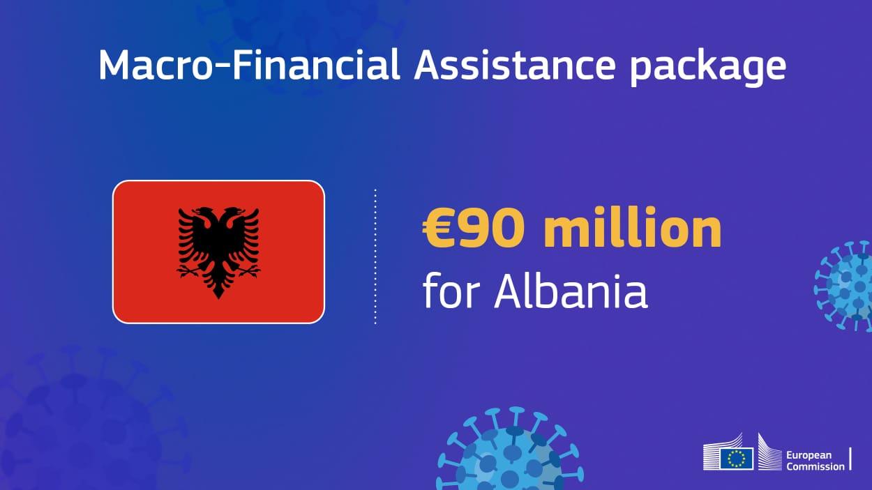 BE, ndihmë Shqipërisë për ekonominë, Soreca: Brenda 2021 disbursojmë 90 milionë të tjera