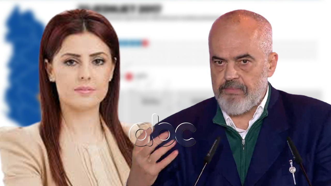 E para e listës në Korçë, Eni Zake për Abcnews.al: Nuk do pranoja kandidim në asnjë qytet tjetër