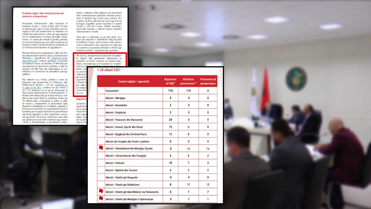 """""""Aktivitete të ndaluara"""", del raporti, kush janë zyrtarët që kanë shkelur vendimet e KQZ"""