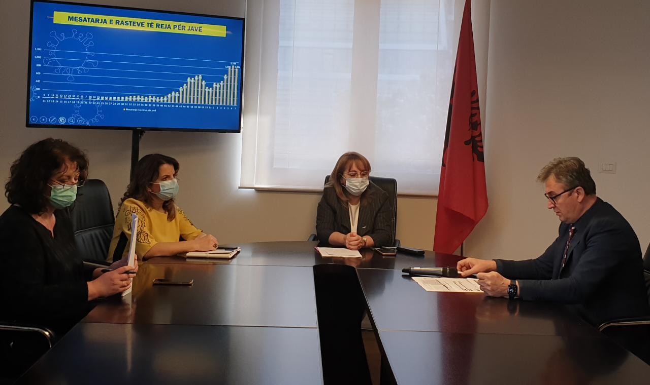 Pas vendimit të Kushtetueses, Komiteti vendos afatet: Grumbullimet të ndaluara deri më 25 Mars