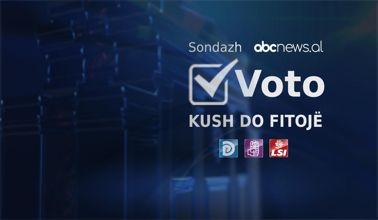 SONDAZH/ Kush do t'i fitojë zgjedhjet? Mbështet kandidatin tënd në sondazhin unik të Abcnews.al
