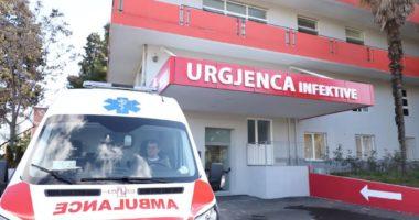 Delta rrit infektimet, 31 raste të reja me COVID në 24 orët e fundit, asnjë viktimë