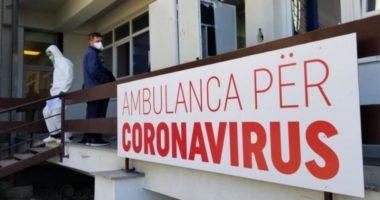 12 viktima dhe 494 raste të reja me Covid-19 në Kosovë