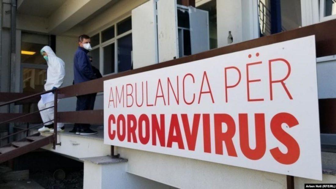 Një viktimë dhe 103 raste të reja me koronavirus në Kosovë
