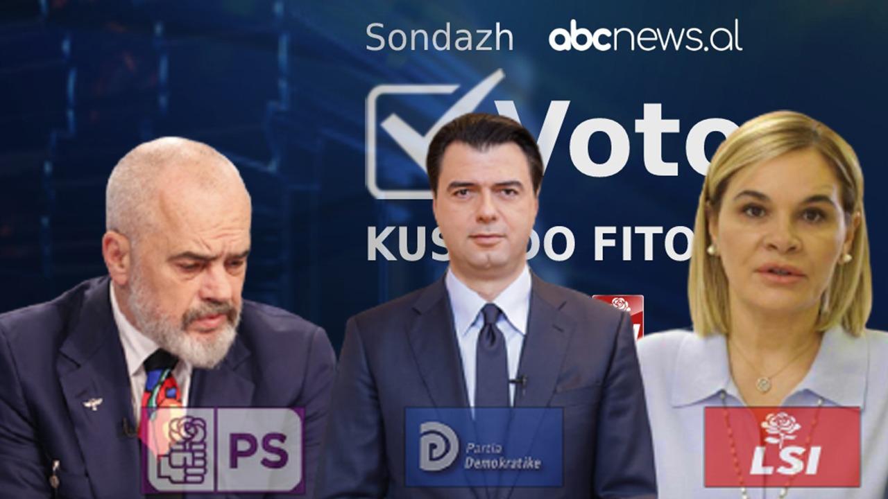 Edhe 24 orë nga mbyllja e javës së parë të sondazhit të Abcnews.al: Kush janë kandidatët që prijnë