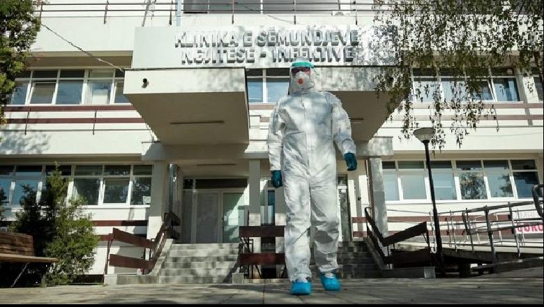 8,307 raste aktive me koronavirus në Kosovë