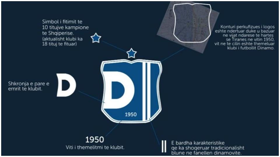 """VIDEO/ Elementë historikë dhe stil modern"""", Dinamo prezanton logon e re"""