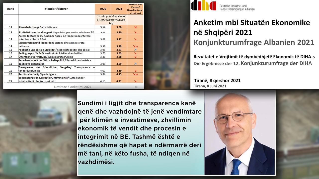 Investitorët gjermanë: Situata ekonomike në Shqipëri, negative