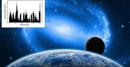 Shkencëtarët bëjnë zbulimin e rëndësishëm për Tokën