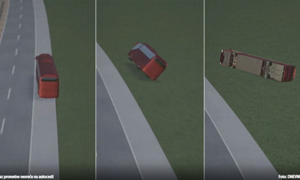 Si ndodhi aksidenti, kroatët rindërtojnë në versionin 3D aksidentin e autobusit nga Kosova